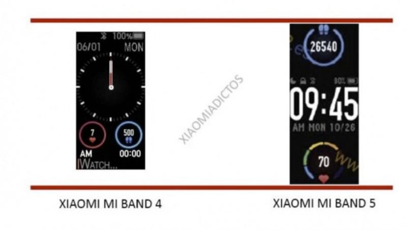 Іспанське ЗМІ розкрило дизайн Xiaomi Mi Band 5