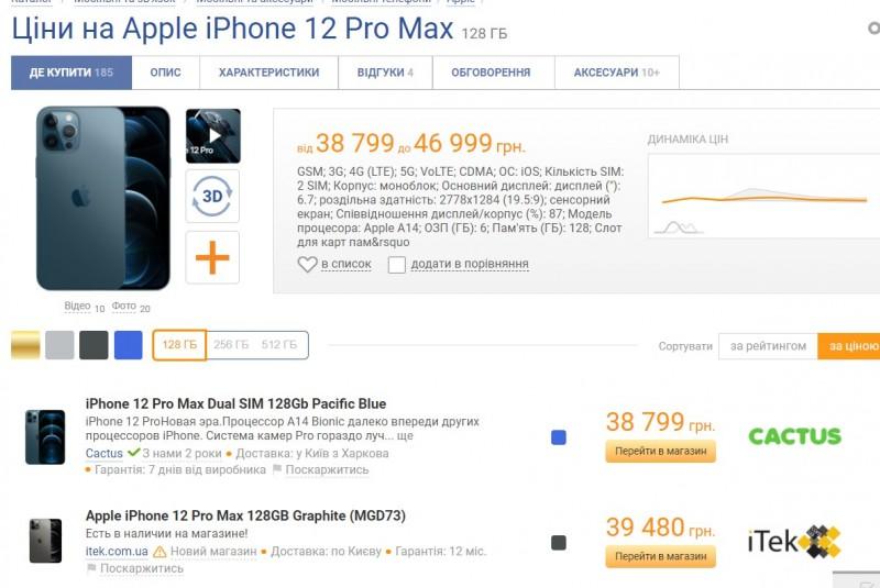 iPhone 12 Pro Max офіційно подешевшав в українській роздробі